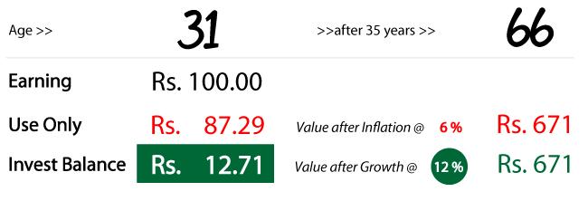 Retirement-Basics-Income-till-100