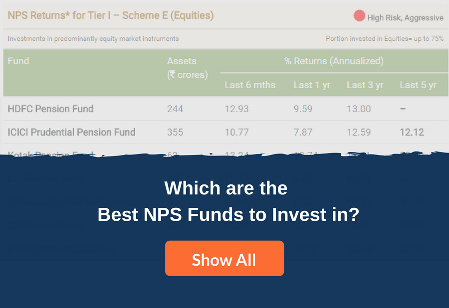 NPS Returns Best NPS Funds Teaser