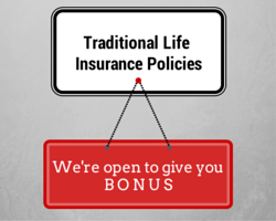 LIC traditional life insurance policies bonus