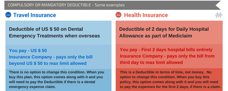 Compulsory Deductible or Mandatory Deductible Meaning Explained
