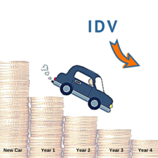 Car-Depreciation-Rate-IDV-Calculator