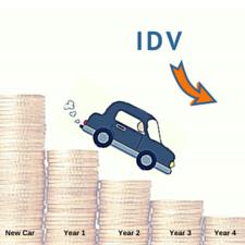 Car Depreciation Rate And Idv Calculator Mintwise
