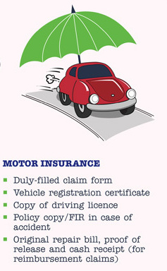 motor-insurance-claim-process